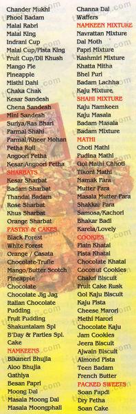 Shakuntalam Sweets And Restaurant