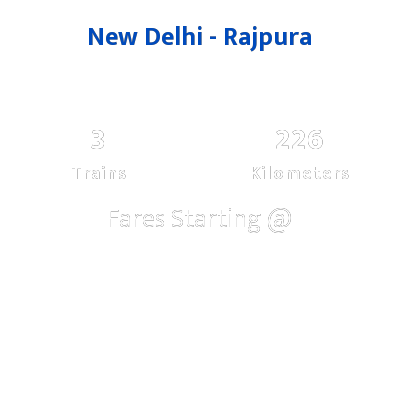 New Delhi To Rajpura Trains