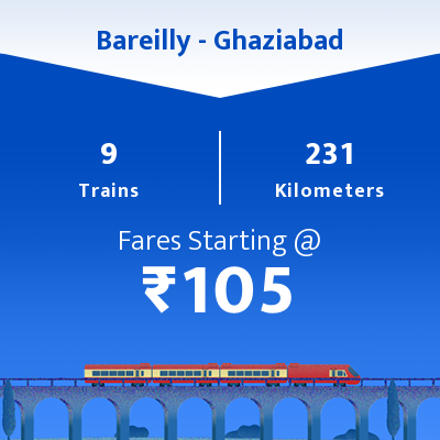 Bareilly To Ghaziabad Trains