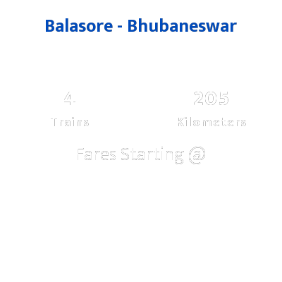 Balasore To Bhubaneswar Trains