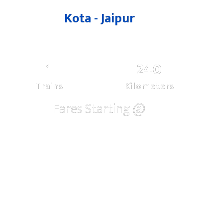 Kota To Jaipur Trains