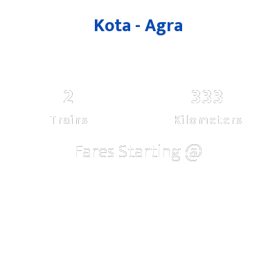 Kota To Agra Trains