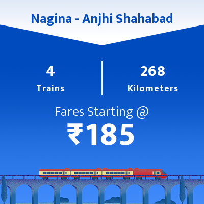 Nagina To Anjhi Shahabad Trains