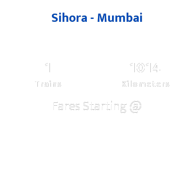 Sihora To Mumbai Trains