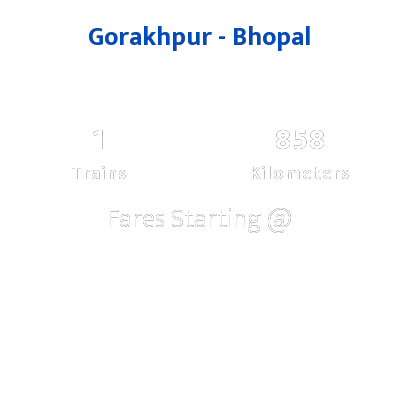 Gorakhpur To Bhopal Trains