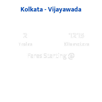 Kolkata To Vijayawada Trains