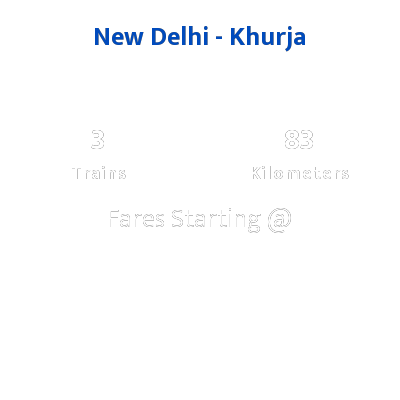 New Delhi To Khurja Trains