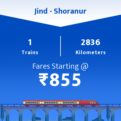 Jind To Shoranur Trains
